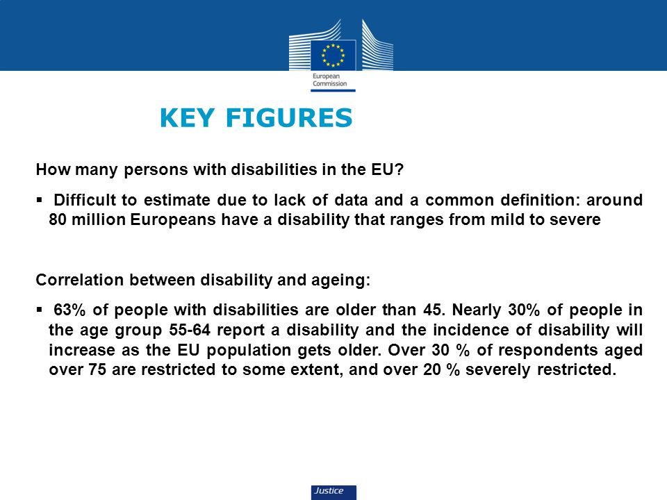 KEY FIGURES How many persons with disabilities in the EU