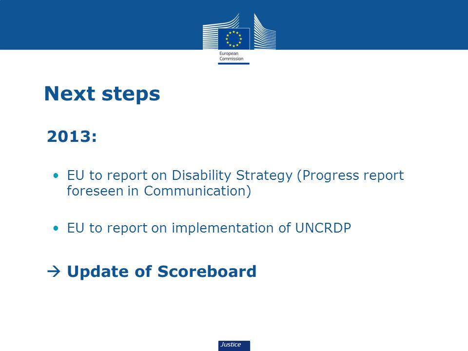 Next steps 2013:  Update of Scoreboard