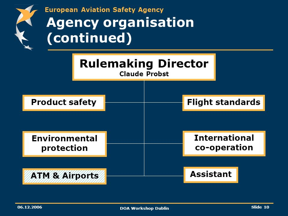 Agency organisation (continued)