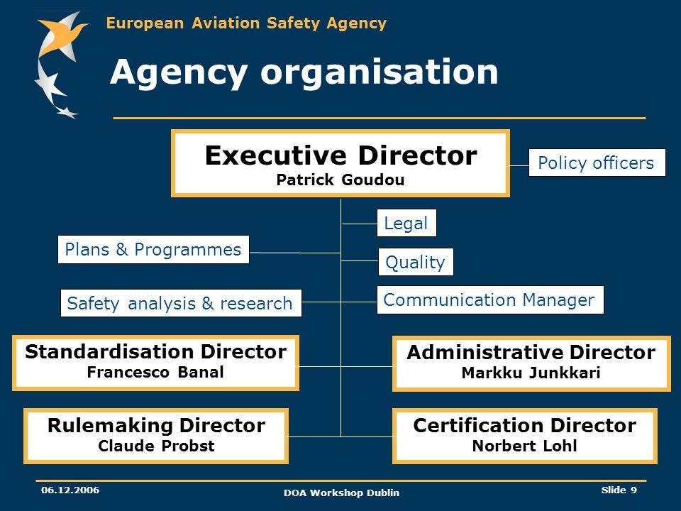 Agency organisation Executive Director Standardisation Director