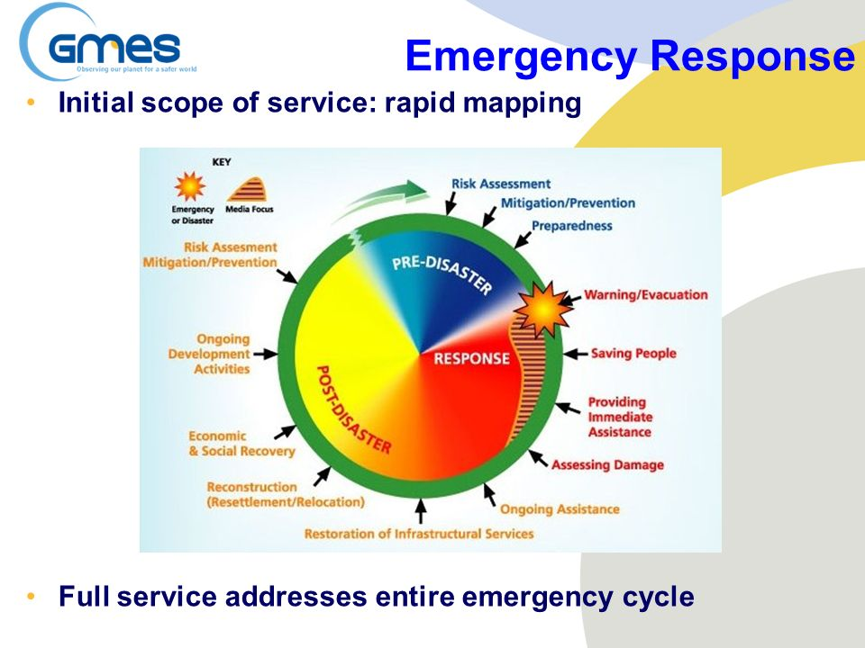 Emergency Response Initial scope of service: rapid mapping