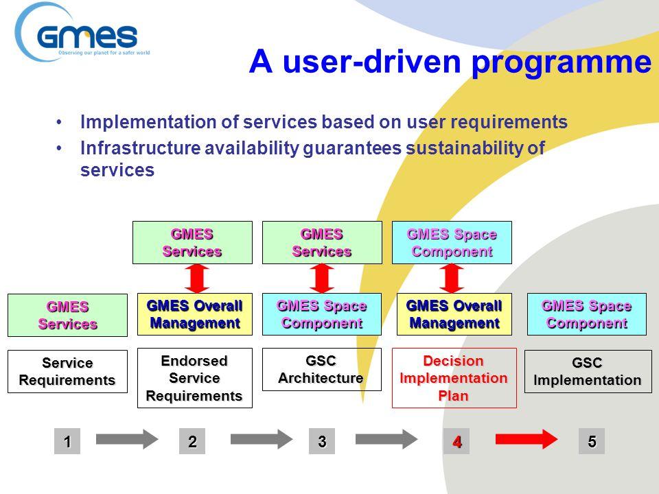 A user-driven programme