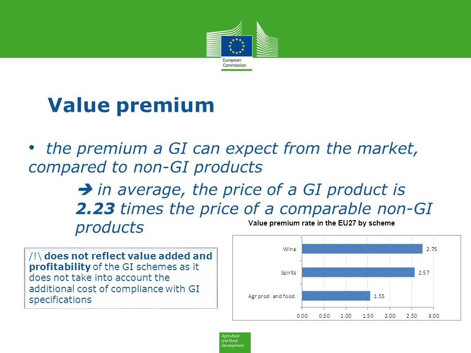 Value premium rate in the EU27 by scheme