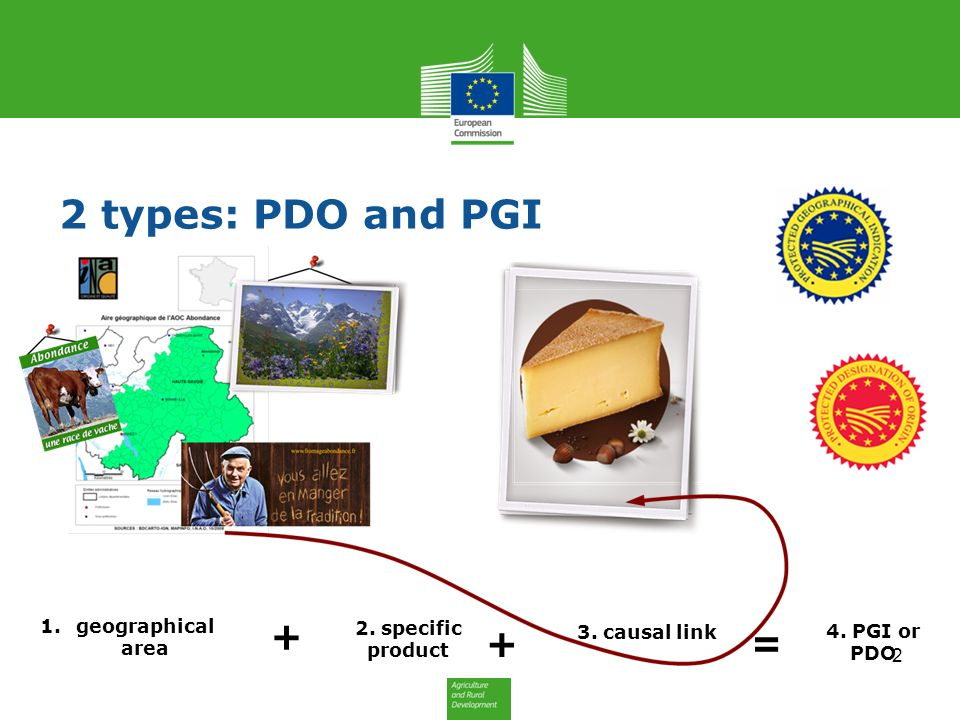 2 types: PDO and PGI + + = geographical area 2. specific product