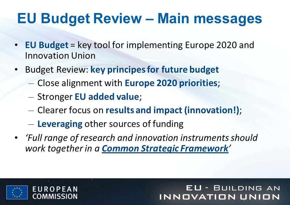 EU Budget Review – Main messages