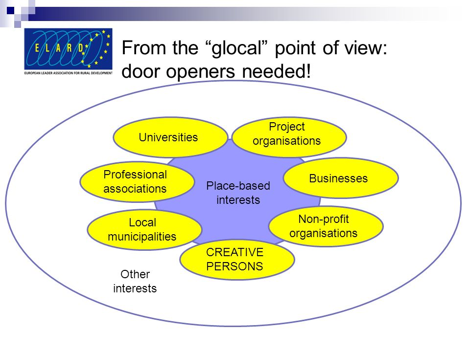 From the glocal point of view: door openers needed!