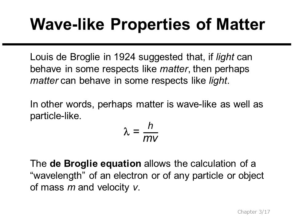 Wave-like Properties of Matter