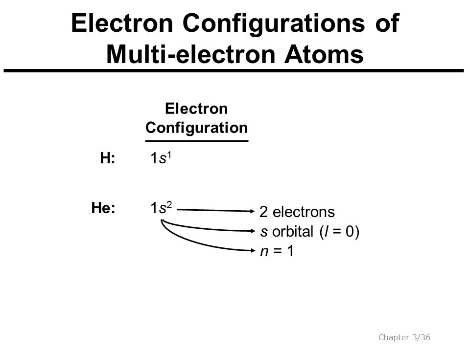 Electron Configurations of Multi-electron Atoms