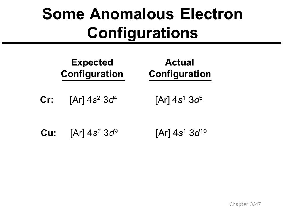 Some Anomalous Electron Configurations