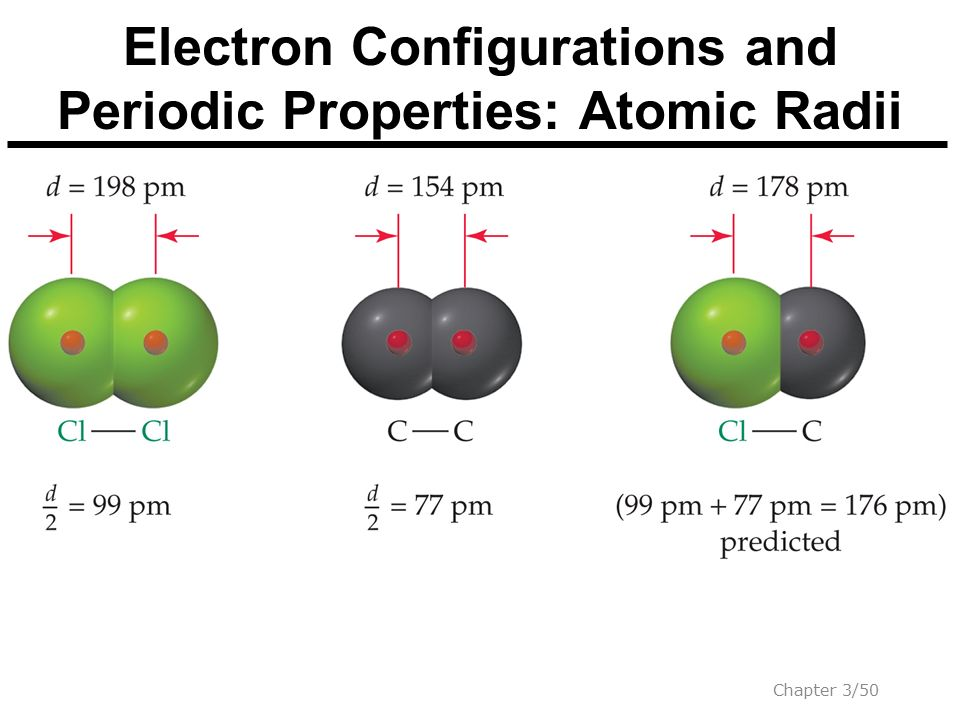 Electron Configurations and Periodic Properties: Atomic Radii