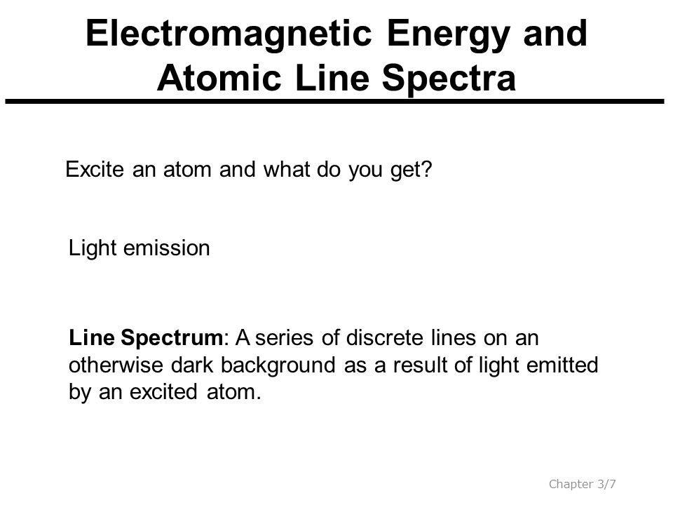 Electromagnetic Energy and Atomic Line Spectra