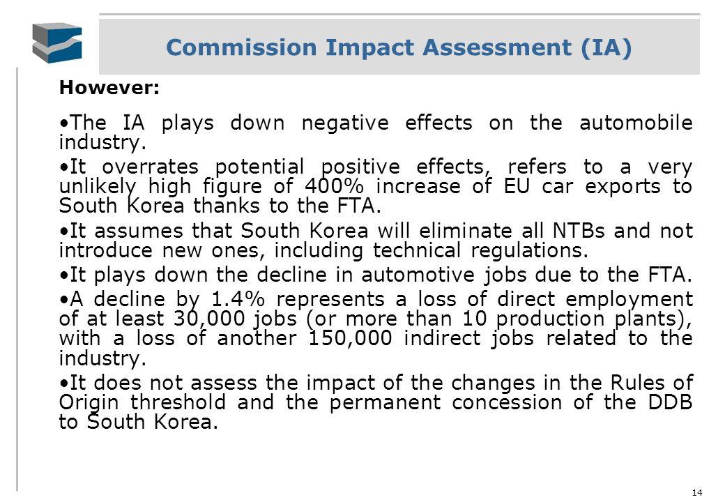 Commission Impact Assessment (IA)