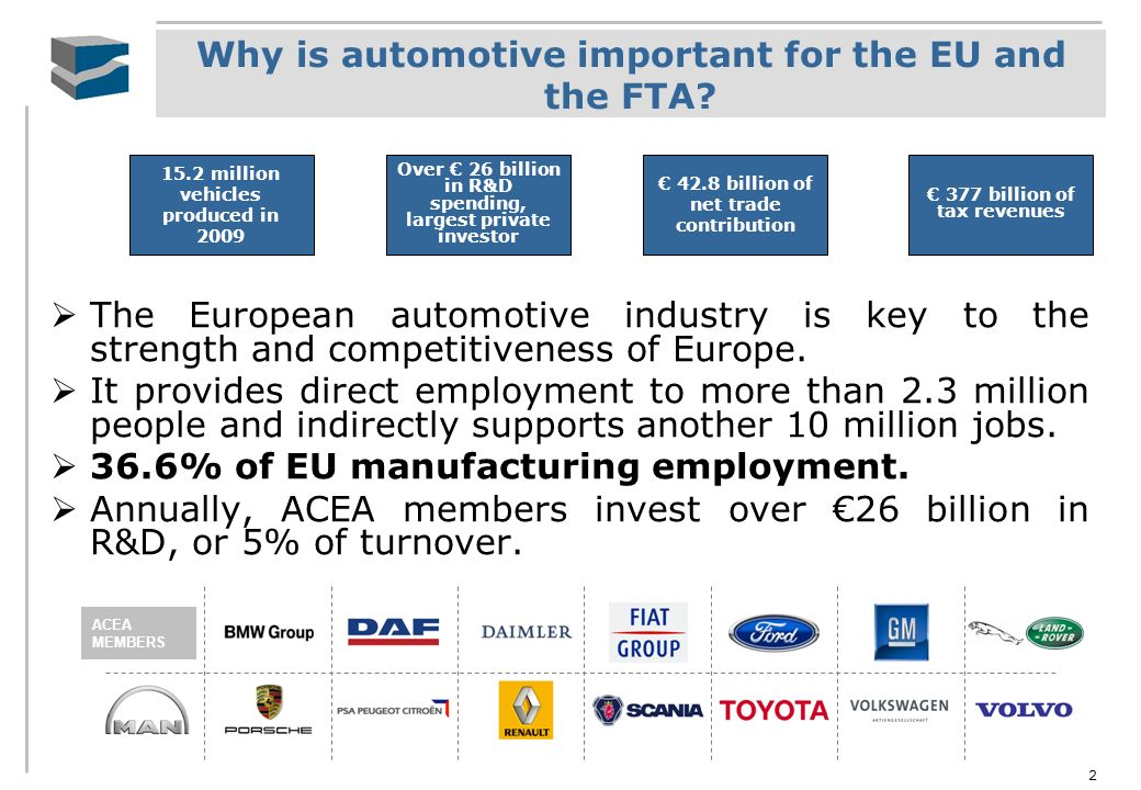 Why is automotive important for the EU and the FTA