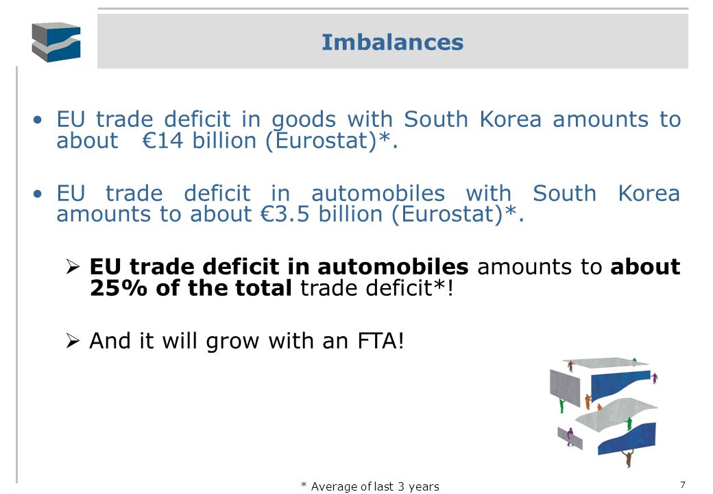 And it will grow with an FTA!