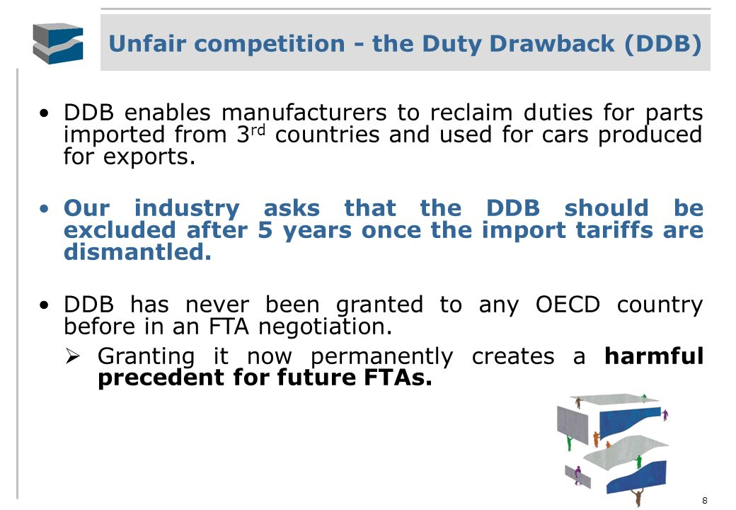 Unfair competition - the Duty Drawback (DDB)