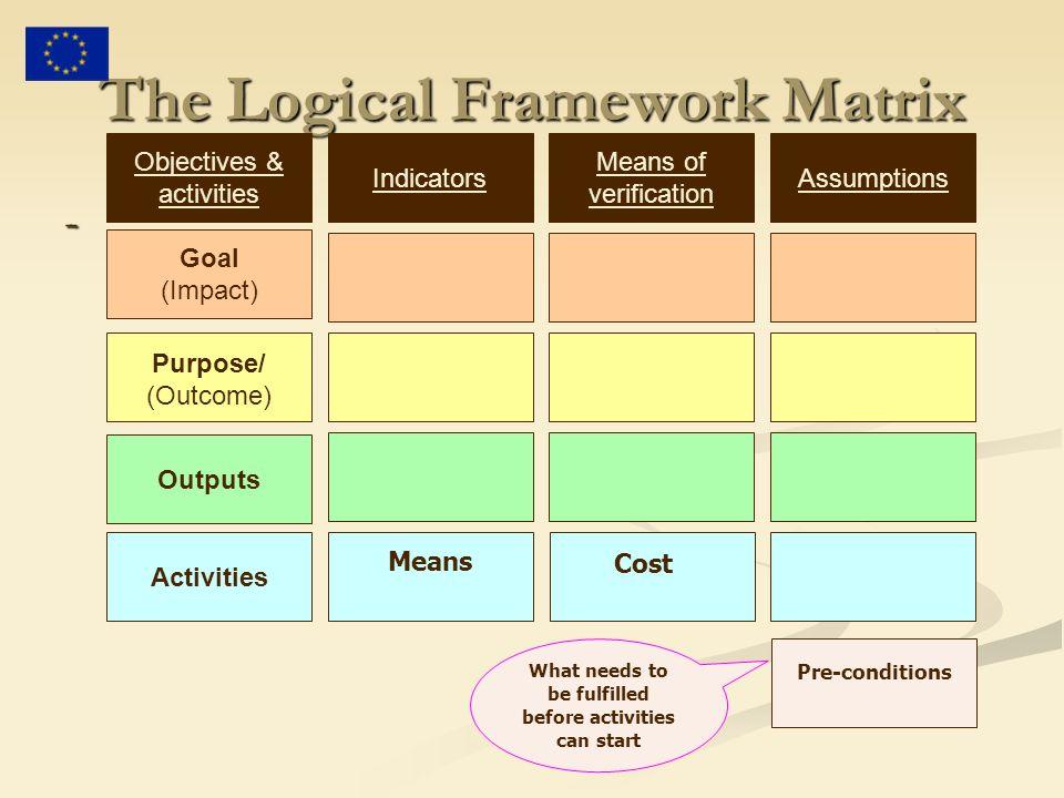 The Logical Framework Matrix