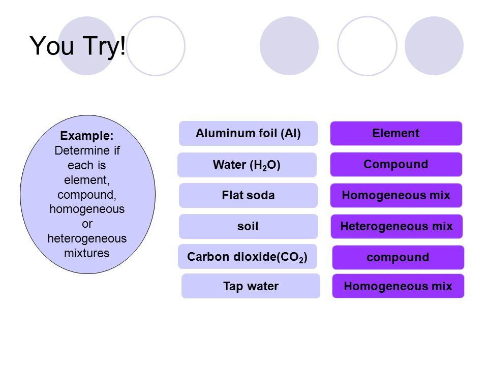 Chapter 2 antacids ppt download for Soil homogeneous or heterogeneous