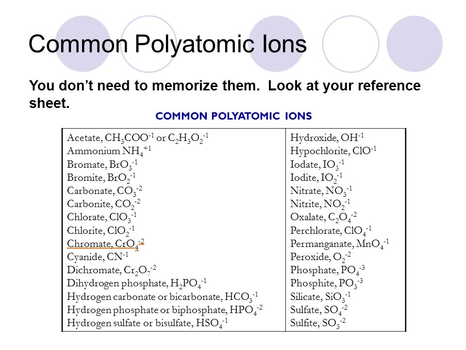 Chapter 2 Antacids ppt download – Polyatomic Ions Worksheet with Answers