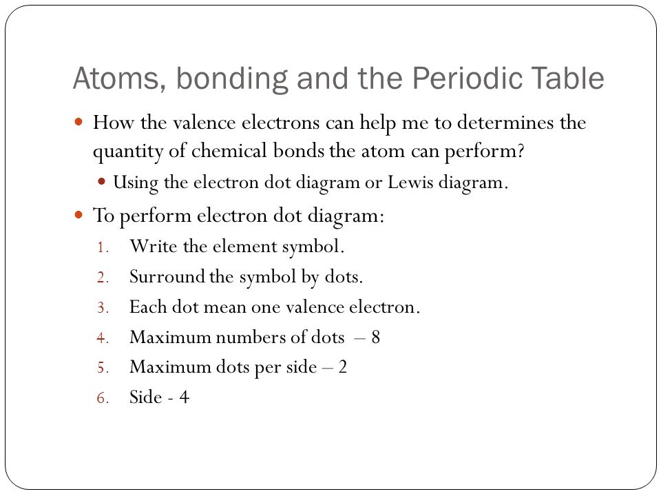 atoms and bonding chapter 4 unit  u2013 introduction to the chemistry