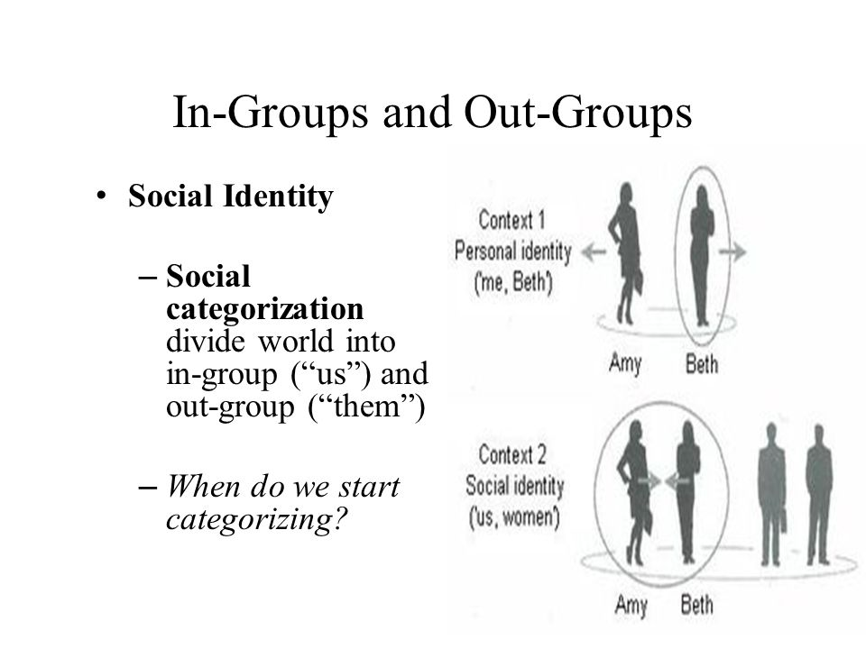 ingroup outgroup As nouns the difference between ingroup and outgroup is that ingroup is (systematics) in cladistics, the monophyletic group that includes all taxa of interest to the current study while outgroup is.