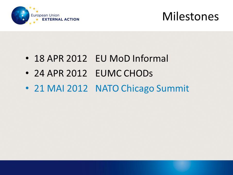 Milestones 18 APR 2012 EU MoD Informal 24 APR 2012 EUMC CHODs