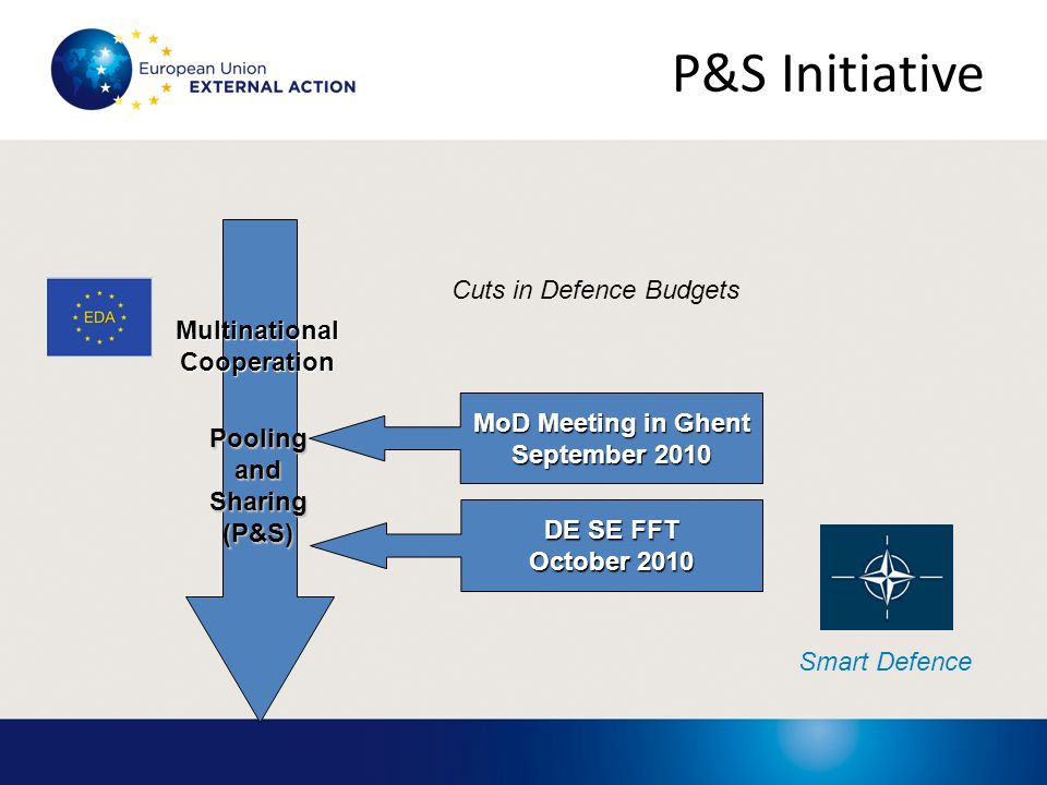 P&S Initiative Multinational Cuts in Defence Budgets Cooperation