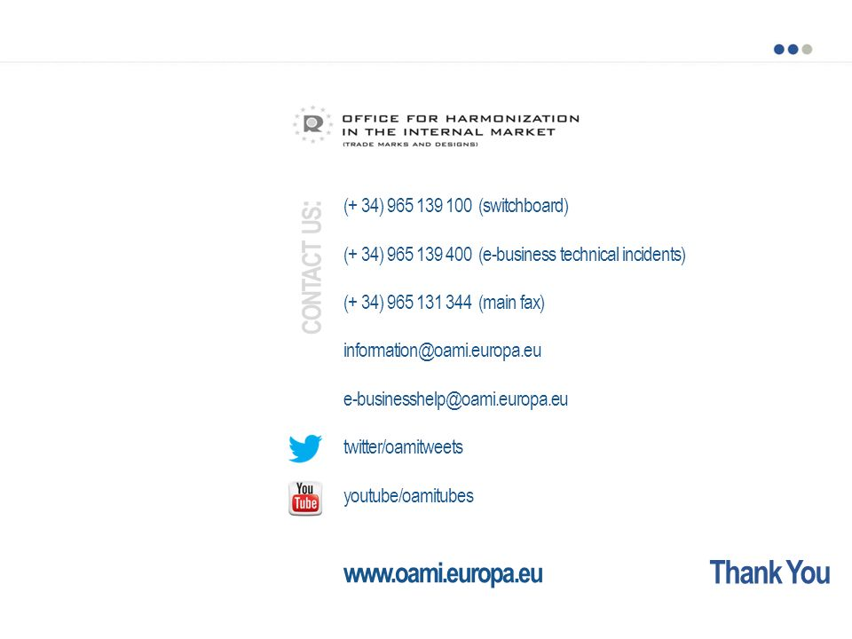 contact us: Thank You www.oami.europa.eu
