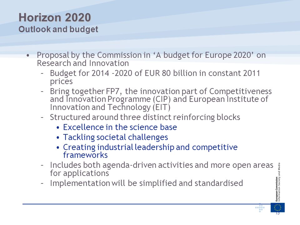 Horizon 2020 Outlook and budget