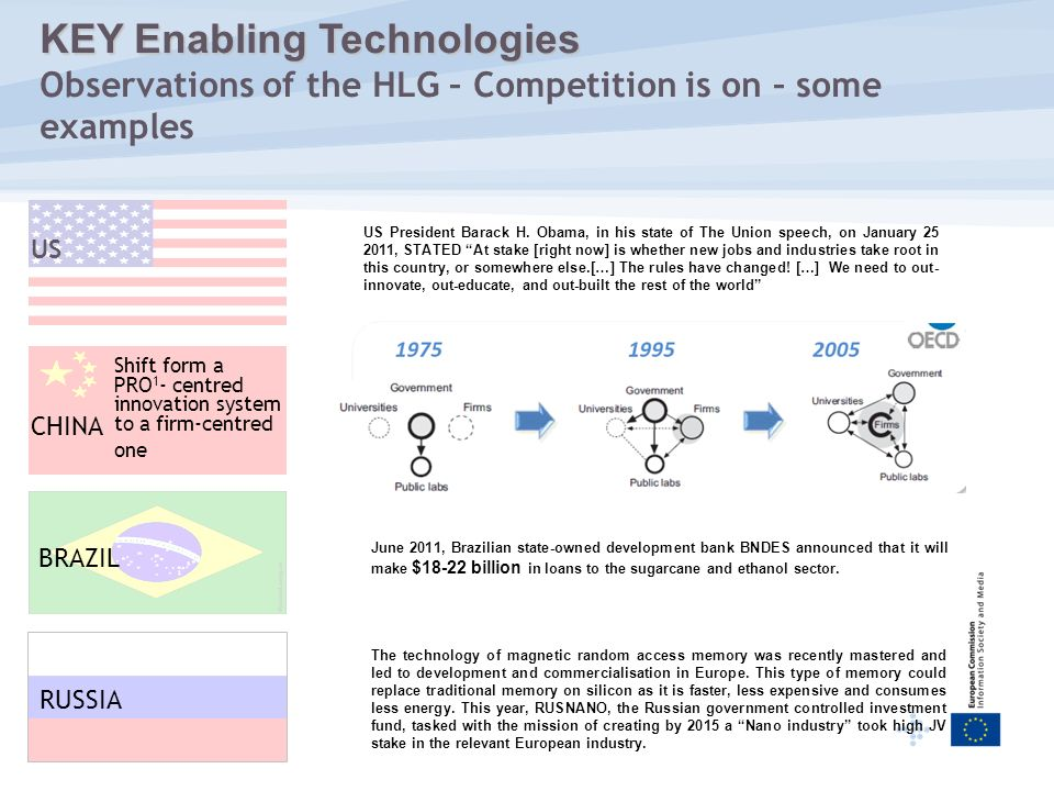 KEY Enabling Technologies Observations of the HLG – Competition is on – some examples