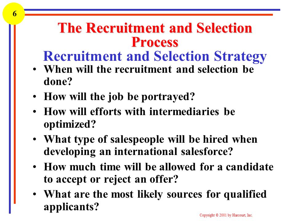recruitment and selection strategies re
