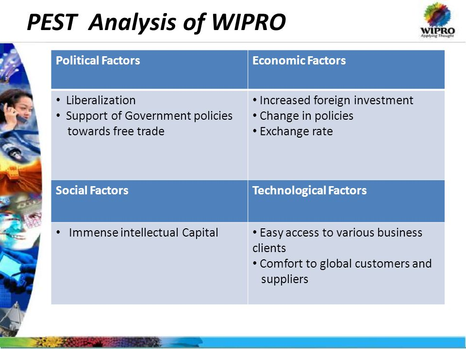 wipro strategic analysis Tricentis partners with wipro to accelerate enterprise business innovation.