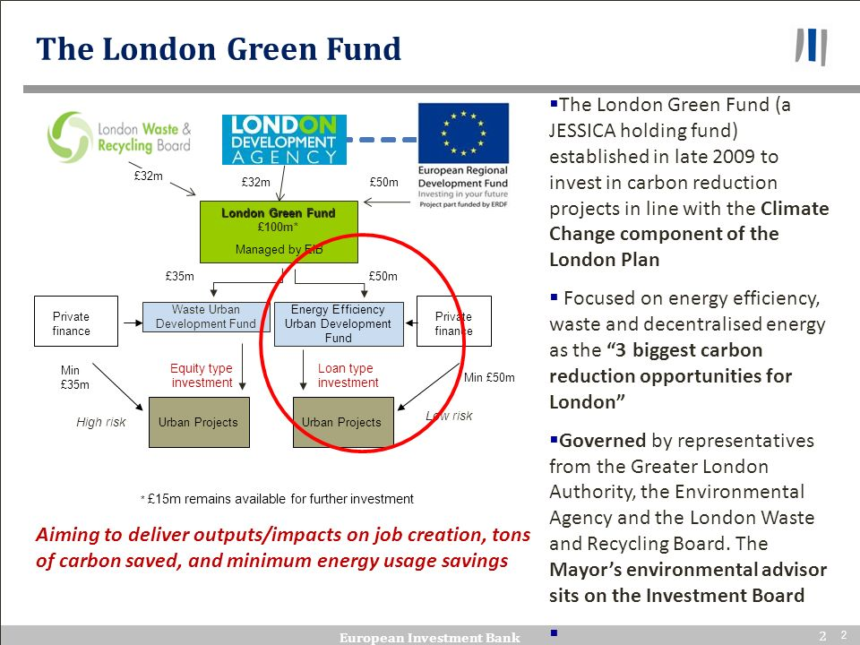 The London Green Fund