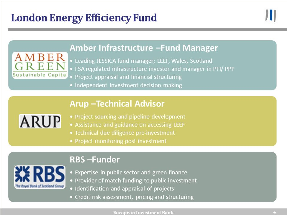 London Energy Efficiency Fund