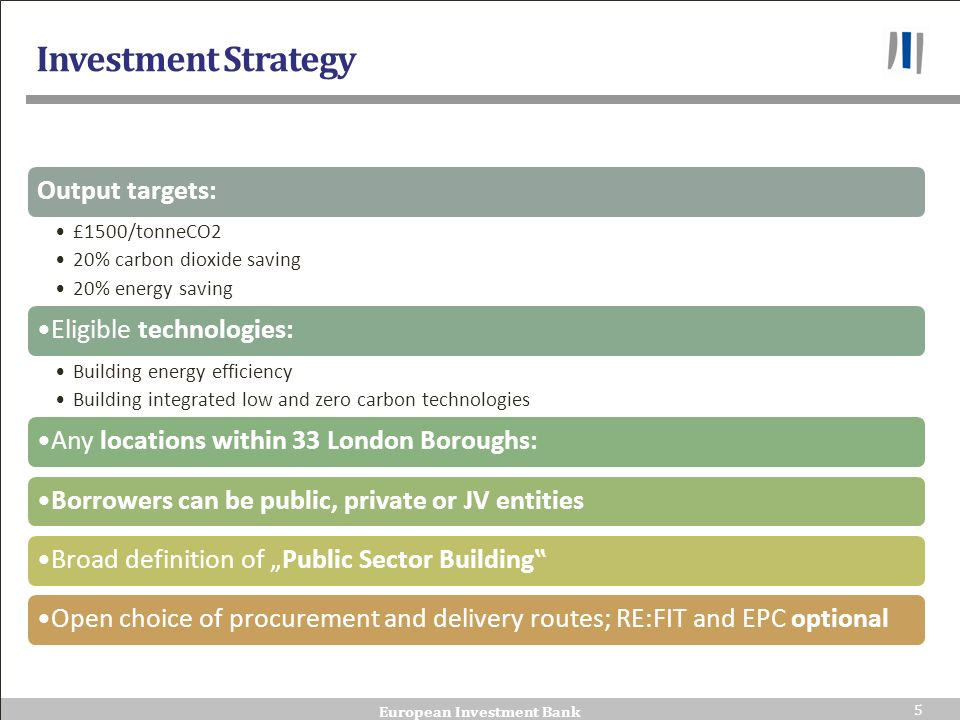 Investment Strategy Output targets: £1500/tonneCO2