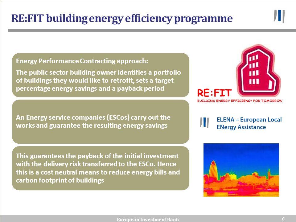 RE:FIT building energy efficiency programme