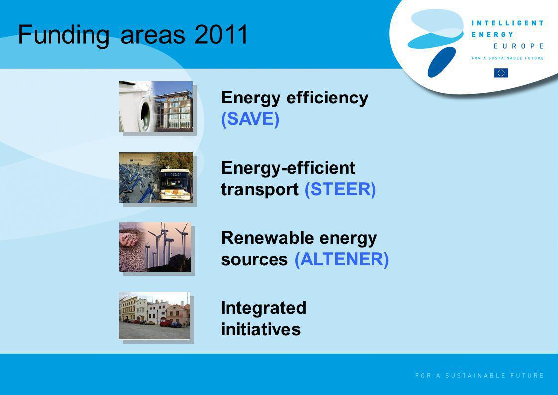Funding areas 2011 Energy efficiency (SAVE)
