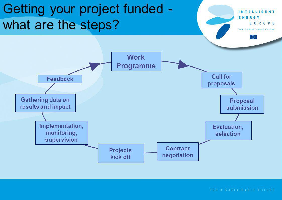 Getting your project funded - what are the steps