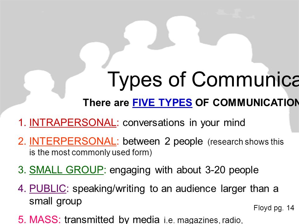 four types of communication Reports are used for a variety of internal and external communication  retrieved from  .