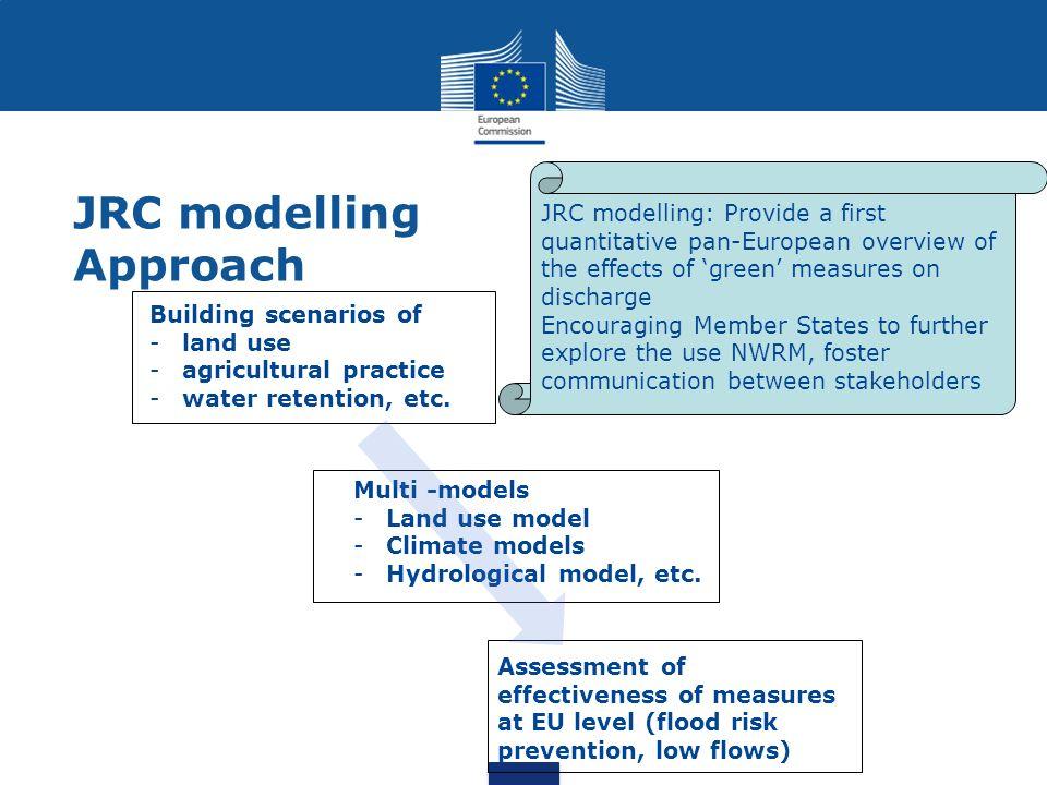 JRC modelling Approach