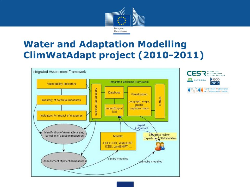 Water and Adaptation Modelling ClimWatAdapt project (2010-2011)