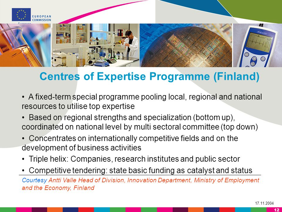 Centres of Expertise Programme (Finland)