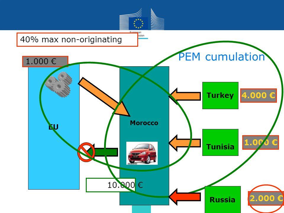 PEM cumulation 40% max non-originating 1.000 € 4.000 € 1.000 €