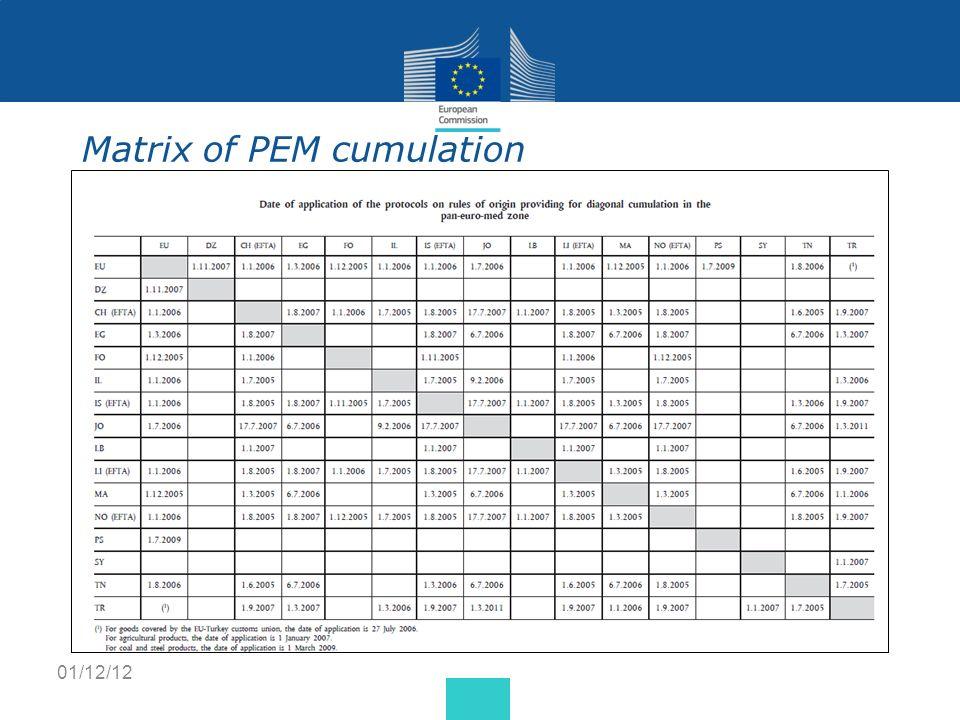 Matrix of PEM cumulation