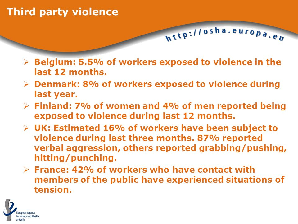 Third party violence Belgium: 5.5% of workers exposed to violence in the last 12 months.