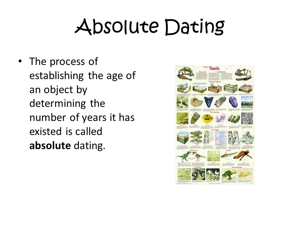 Absolute dating numerical age