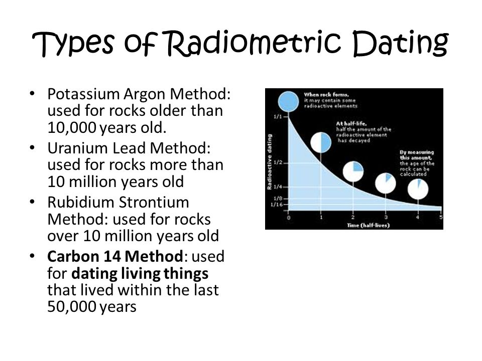 what kind of rock is used for radiometric dating Absolute dating is used to determine a precise age of a rock or fossil through radiometric dating methods this uses radioactive minerals that occur in rocks and fossils almost like a.