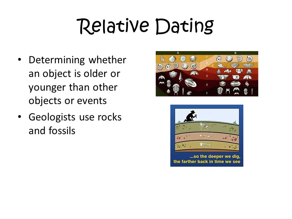 Dating old objects