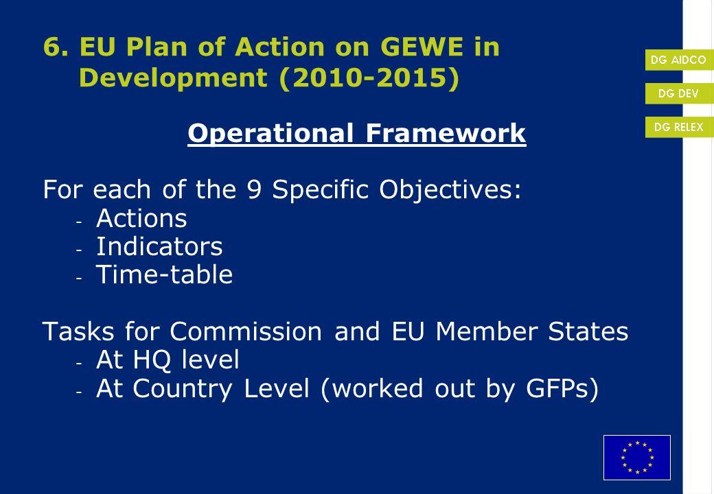 6. EU Plan of Action on GEWE in Development (2010-2015)