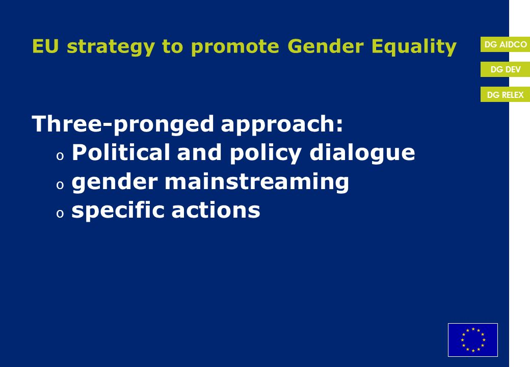 EU strategy to promote Gender Equality