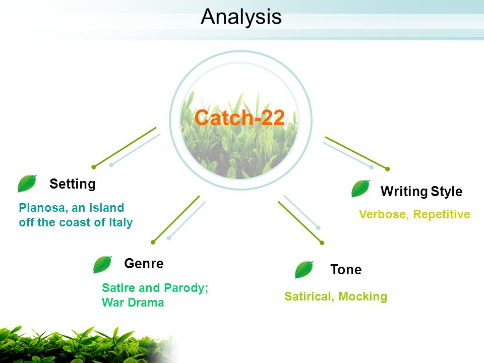 a literary analysis of the catch 22 Detailed analysis of characters in joseph heller's catch-22 learn all about how the characters in catch-22 such as yossarian and snowden contribute to the story and how they fit into the plot.